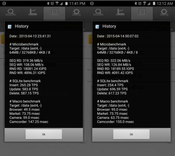 Samsung Galaxy S6 performance crittografia