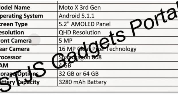 Motorola Moto X 3 gen.