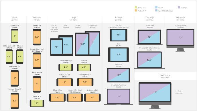 Onedrive sul web ha ora un layout responsive android for Smartphone piccole dimensioni