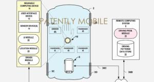 Google brevetta un sistema per rendere più sicuri i wearable alla guida