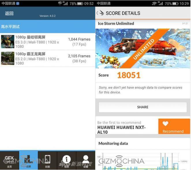 Huawei Mate 8 GFXBench