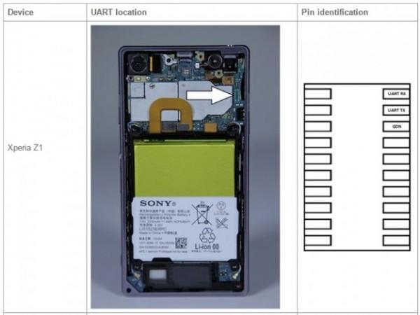 Sony ci illustra come accedere alla porta UART di alcuni Xperia (1)