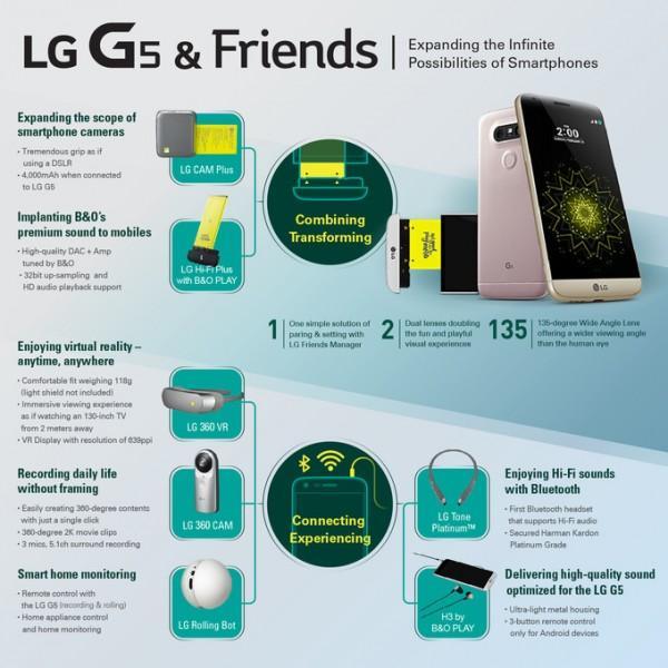 LG G5 & Friend