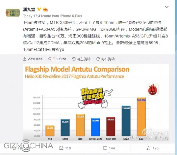 Huawei Kirin 960 dettagli leaked