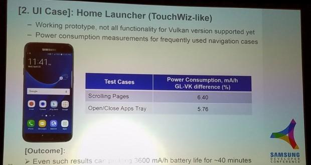 Samsung TouchWiz con API Vulkan