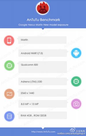 Google HTC  Nexus Marlin AnTuTu