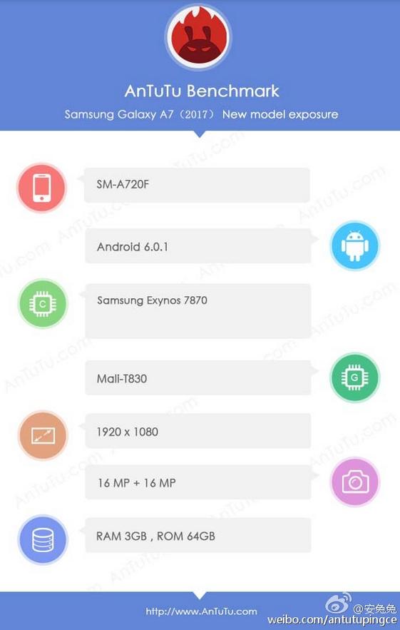 Samsung Galaxy A7 (2017) AnTuTu