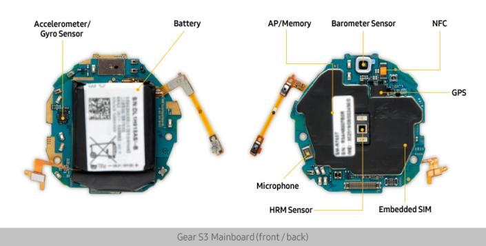 Samsung Gear S3 scheda madre