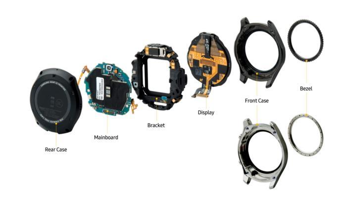 Samsung Gear S3 teardown