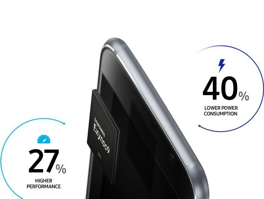 Samsung annuncia ufficialmente il processore Exynos 8895