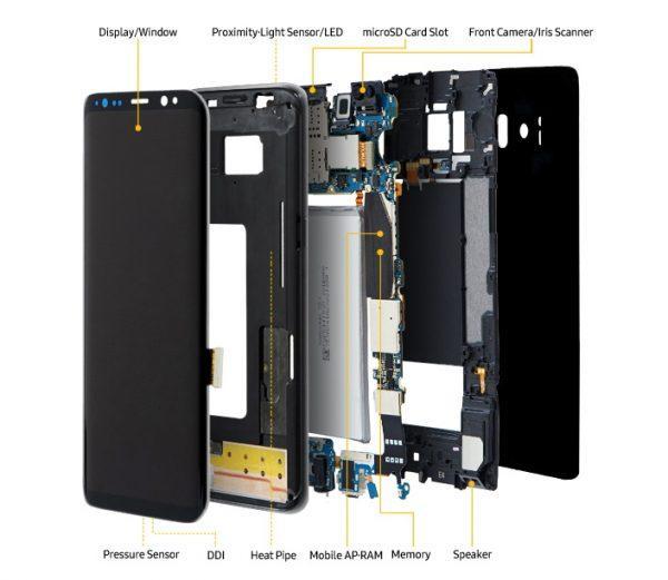 Samsung Galaxy S8 teardown ufficiale