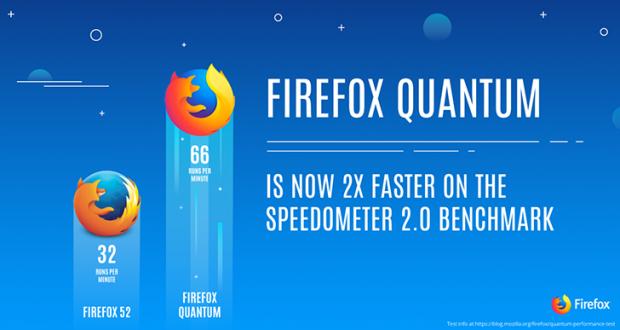 Firefox Project Quantum