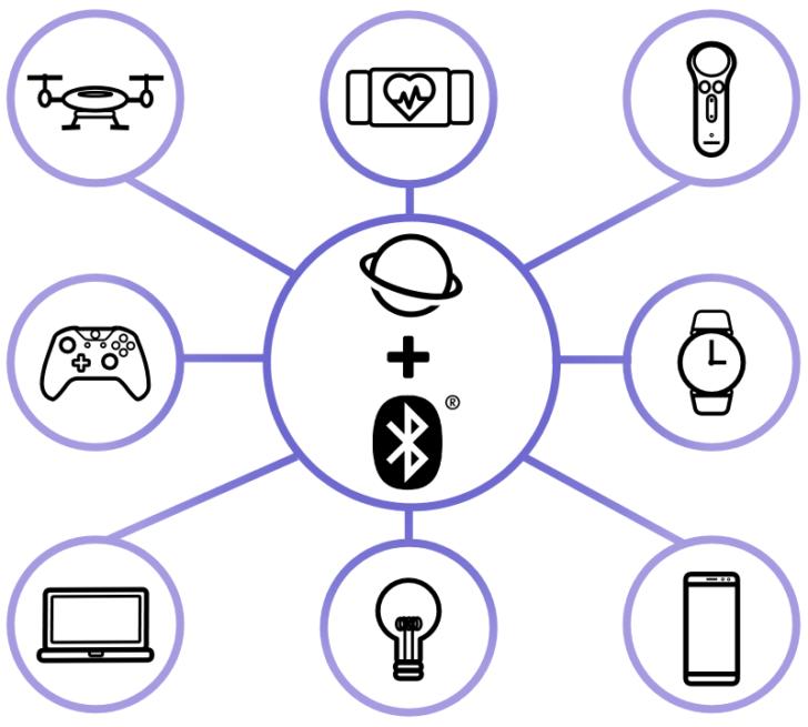 Samsung Internet si aggiorna alla versione 6.4 con supporto al Web Bluetooth