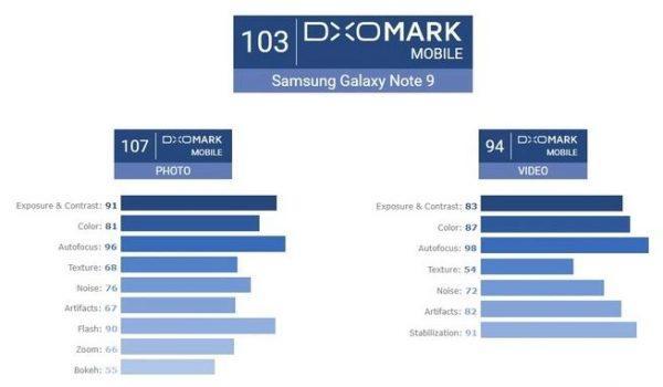 Samsung Galaxy Note 9 DoXMark