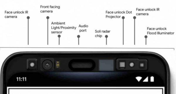 Google Pixel 4 riconosciento biometrico Project Soli