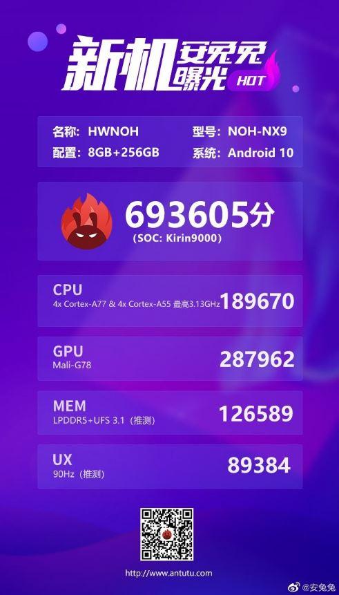 Huawei Kirin 9000 AnTuTu