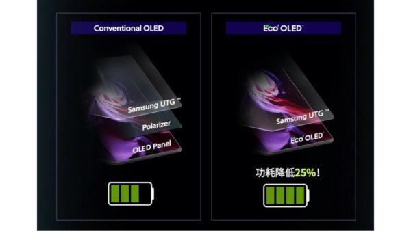 Sasung Display OLED Eco2